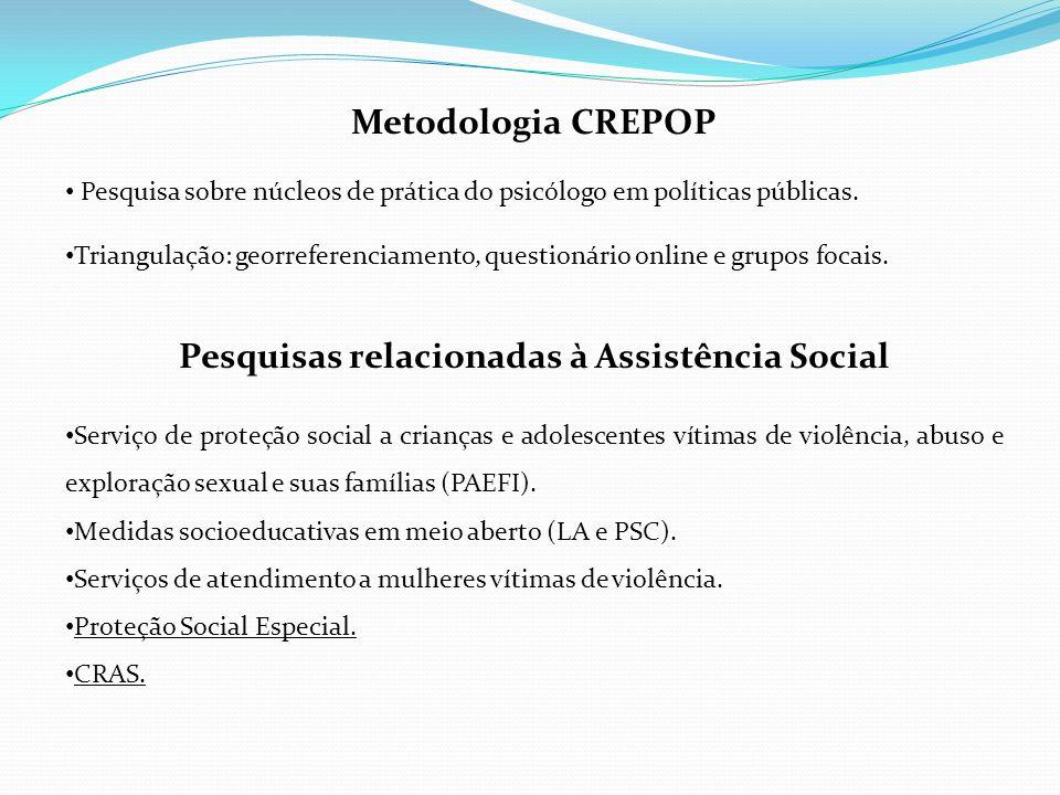 Metodologia CREPOP Pesquisa sobre núcleos de prática do psicólogo em políticas públicas. Triangulação: georreferenciamento, questionário online e grup