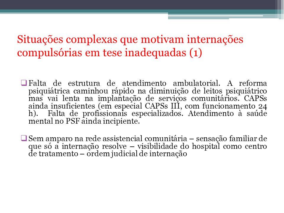 Situações complexas que motivam internações compulsórias em tese inadequadas (1) Falta de estrutura de atendimento ambulatorial. A reforma psiquiátric
