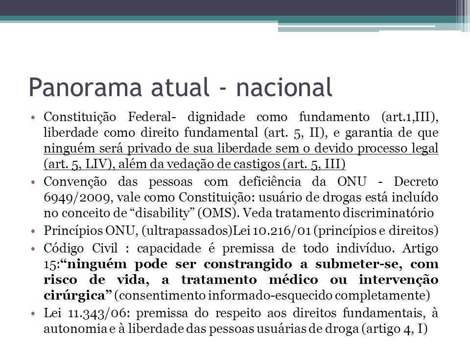 Panorama atual - nacional Constituição Federal- dignidade como fundamento (art.1,III), liberdade como direito fundamental (art. 5, II), e garantia de