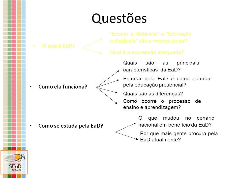 Questões Como ela funciona? Como se estuda pela EaD? Quais são as principais características da EaD? Como ocorre o processo de ensino e aprendizagem?