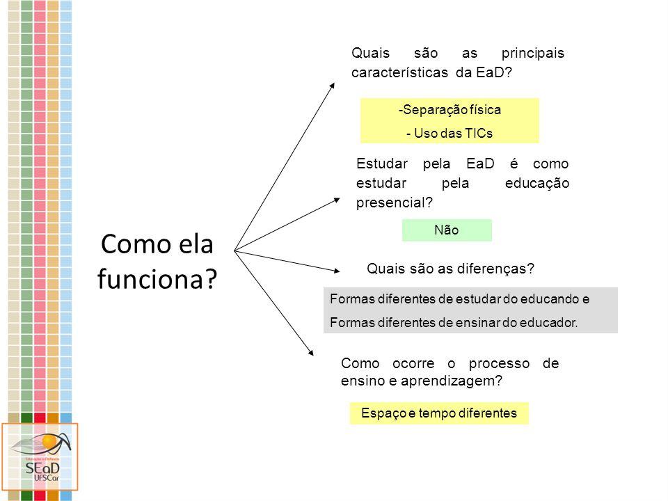 Como ela funciona? Quais são as principais características da EaD? Como ocorre o processo de ensino e aprendizagem? Formas diferentes de estudar do ed