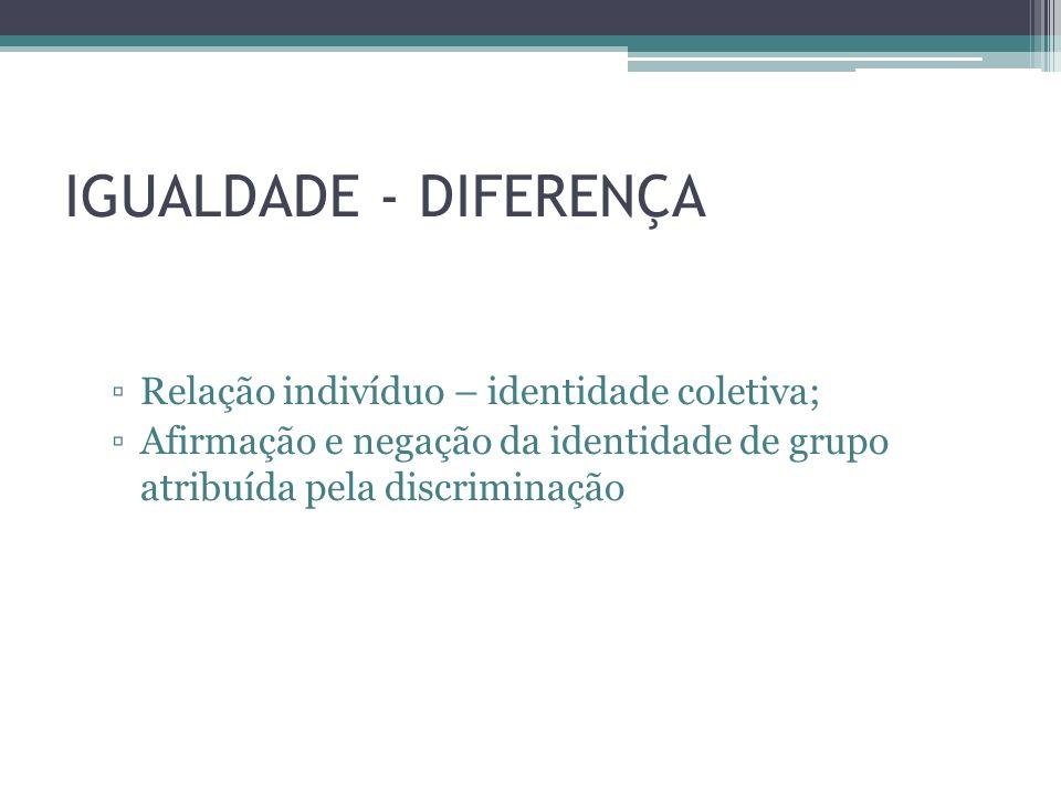 IGUALDADE - DIFERENÇA Relação indivíduo – identidade coletiva; Afirmação e negação da identidade de grupo atribuída pela discriminação