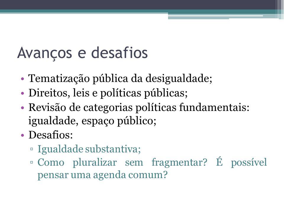Avanços e desafios Tematização pública da desigualdade; Direitos, leis e políticas públicas; Revisão de categorias políticas fundamentais: igualdade,