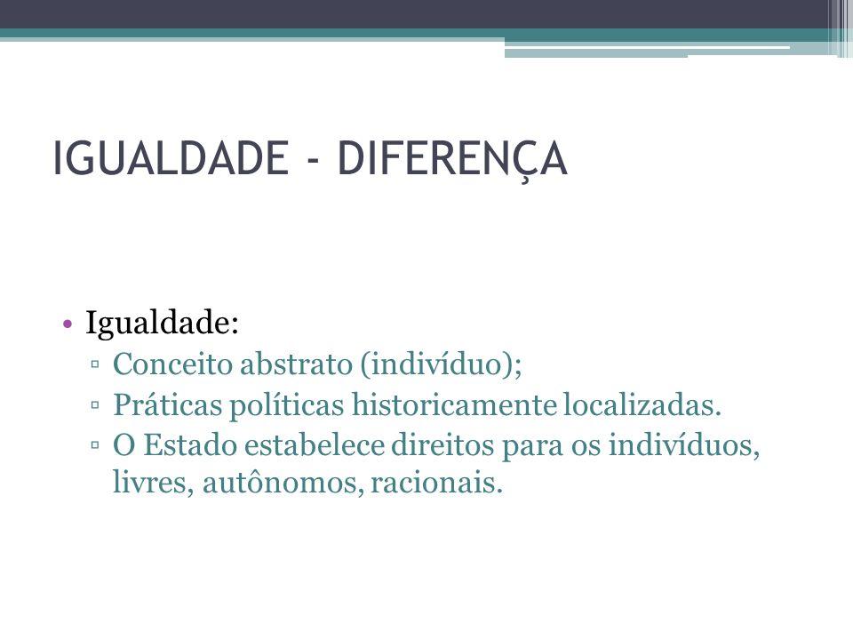 IGUALDADE - DIFERENÇA Igualdade: Conceito abstrato (indivíduo); Práticas políticas historicamente localizadas. O Estado estabelece direitos para os in
