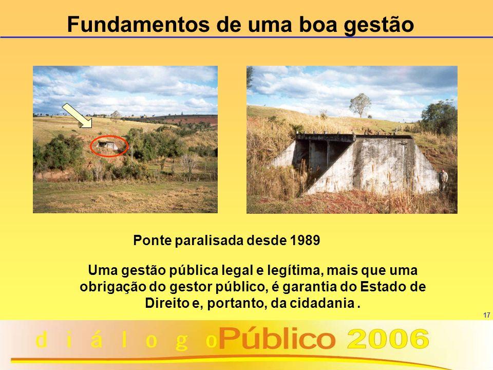 17 Uma gestão pública legal e legítima, mais que uma obrigação do gestor público, é garantia do Estado de Direito e, portanto, da cidadania. Fundament