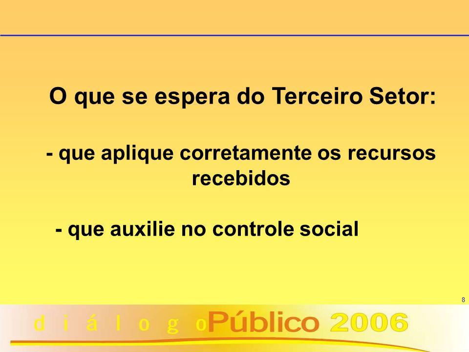 8 O que se espera do Terceiro Setor: - que auxilie no controle social - que aplique corretamente os recursos recebidos