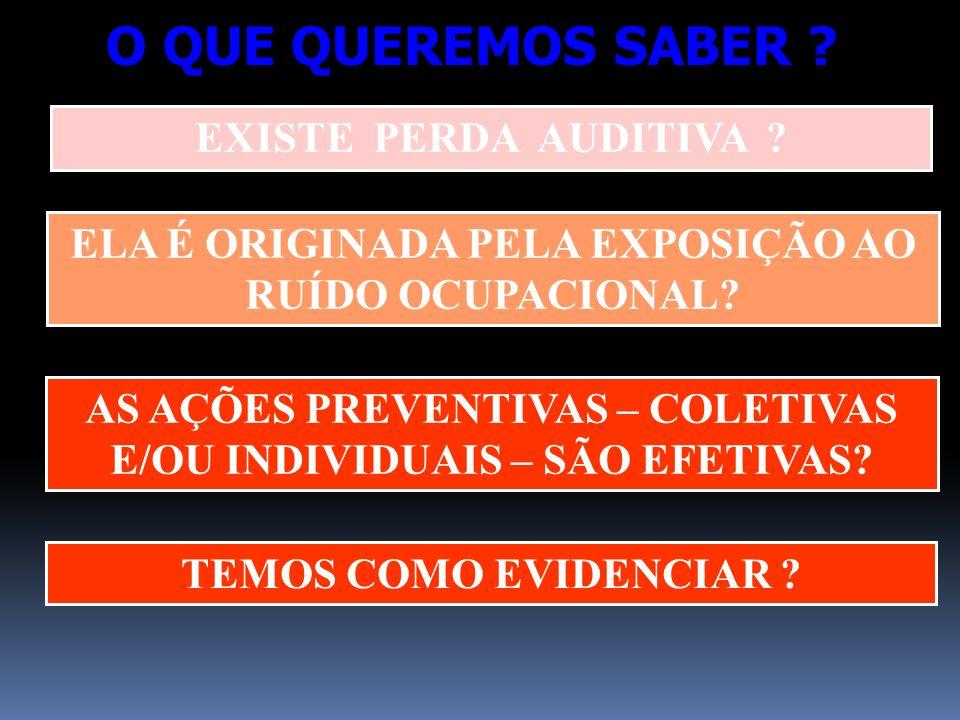 AUDITORIA N.R.9IDÉIA PRINCIPAL 9.3.5.6O PPRA deve estabelecer critérios e mecanismos de avaliação das medidas de proteção, considerando: * dados das avaliações; * controle médico