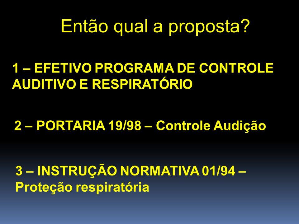 EPIs AUDITIVOS O novo NRR: NRR(SF) Estabelecido pela ANSI SI2.6-1997 Sujeitos dos testes são não treinados; Instruções apenas as lidas na embalagem INDICAÇÃO TÉCNICA - CARACTERÍSTICAS DE ATENUAÇÃO Proteção obtida = Nível de ruído - NRRsf Ex: 95dB(A) - 16 = 79 dB(A) É SUFICIENTE ?