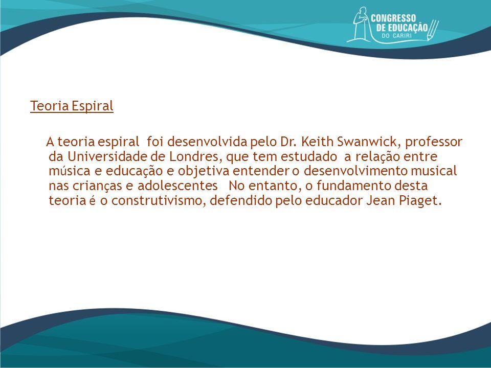 Teoria Espiral A teoria espiral foi desenvolvida pelo Dr. Keith Swanwick, professor da Universidade de Londres, que tem estudado a rela ç ão entre m ú