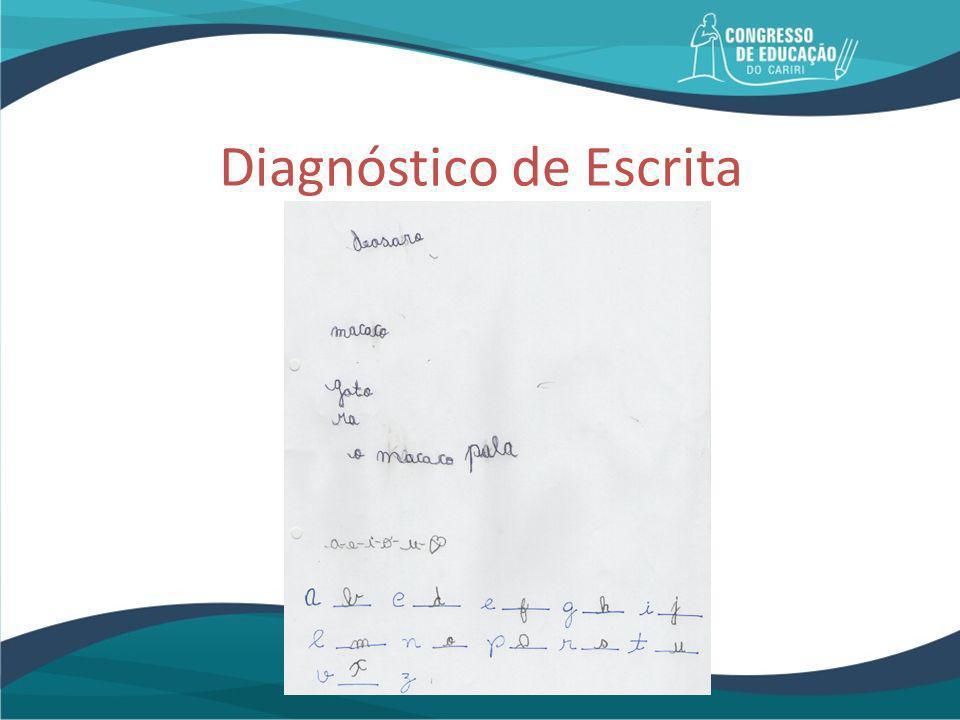 Diagnóstico do caso 01 Dificuldade de ensinagem; Vínculo inadequado com a escola.