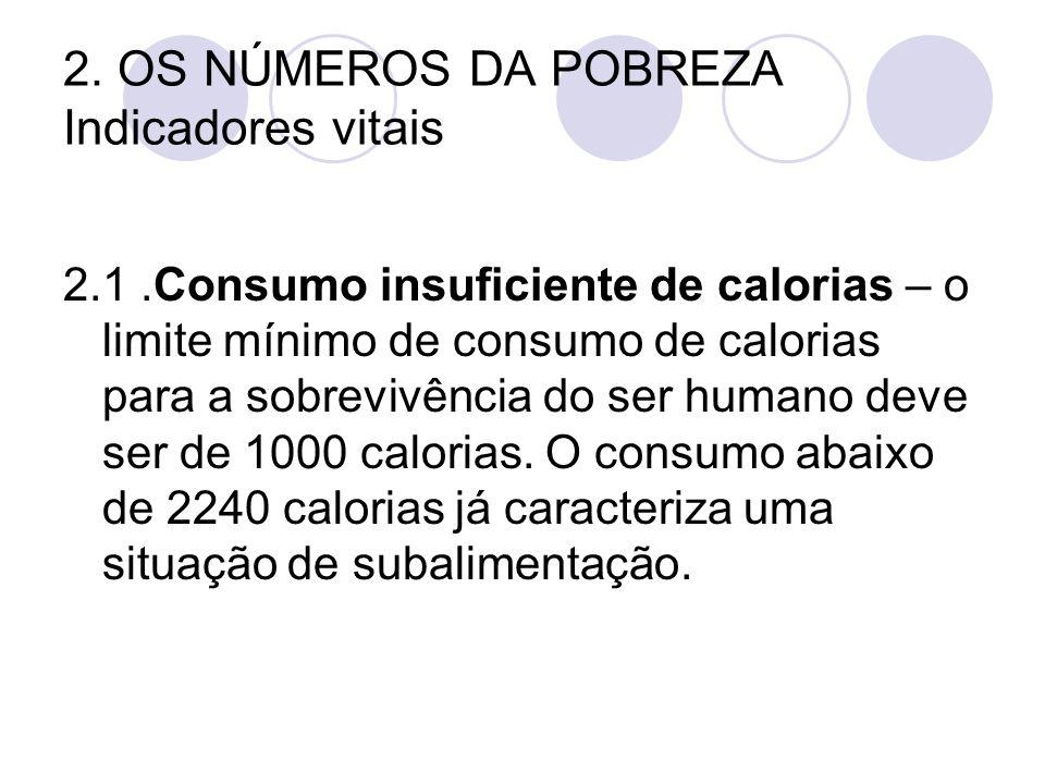 2. OS NÚMEROS DA POBREZA Indicadores vitais 2.1.Consumo insuficiente de calorias – o limite mínimo de consumo de calorias para a sobrevivência do ser