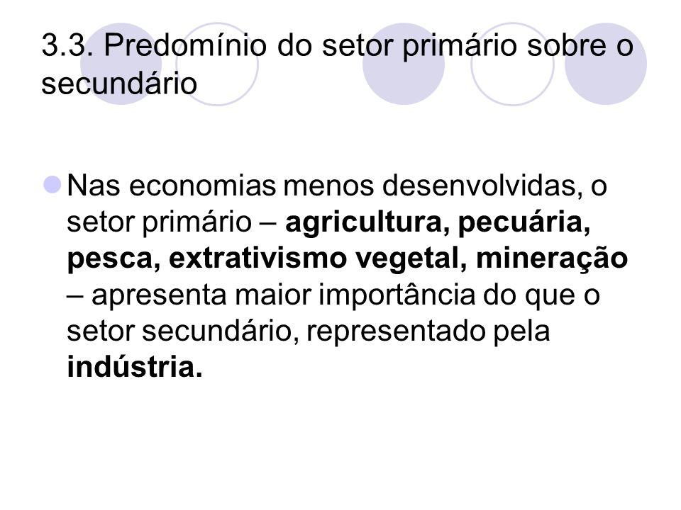 3.3. Predomínio do setor primário sobre o secundário Nas economias menos desenvolvidas, o setor primário – agricultura, pecuária, pesca, extrativismo