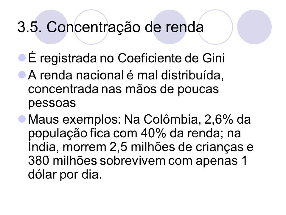 3.5. Concentração de renda É registrada no Coeficiente de Gini A renda nacional é mal distribuída, concentrada nas mãos de poucas pessoas Maus exemplo