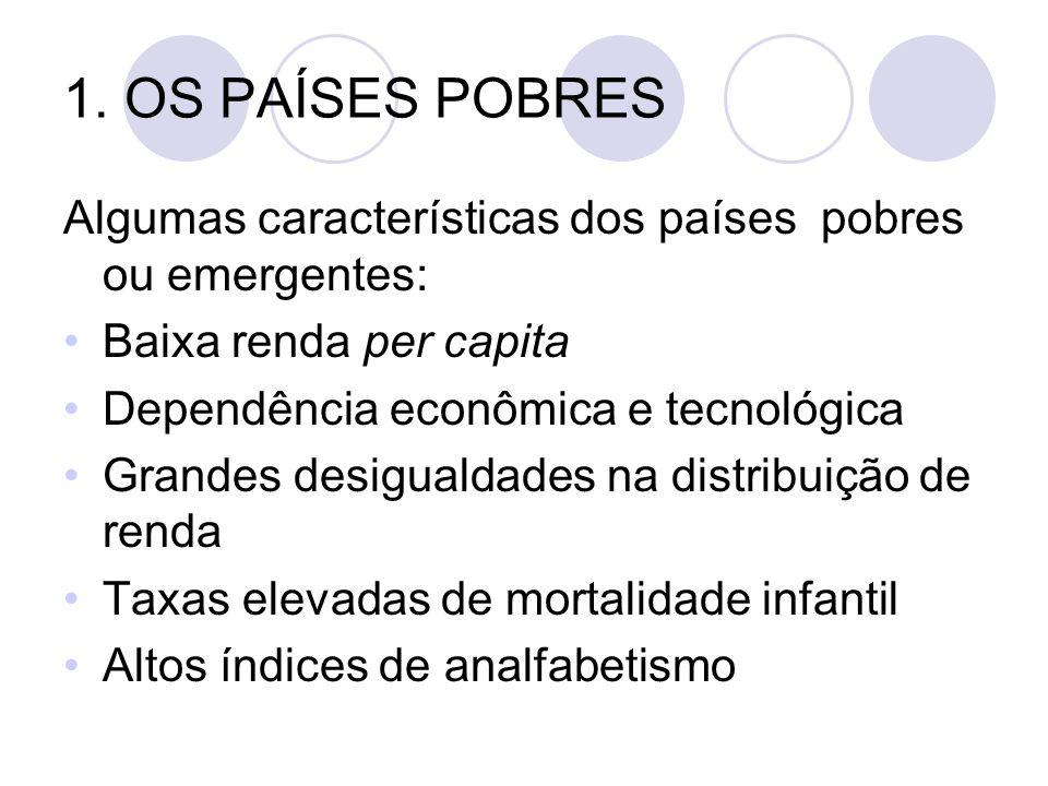 1. OS PAÍSES POBRES Algumas características dos países pobres ou emergentes: Baixa renda per capita Dependência econômica e tecnológica Grandes desigu