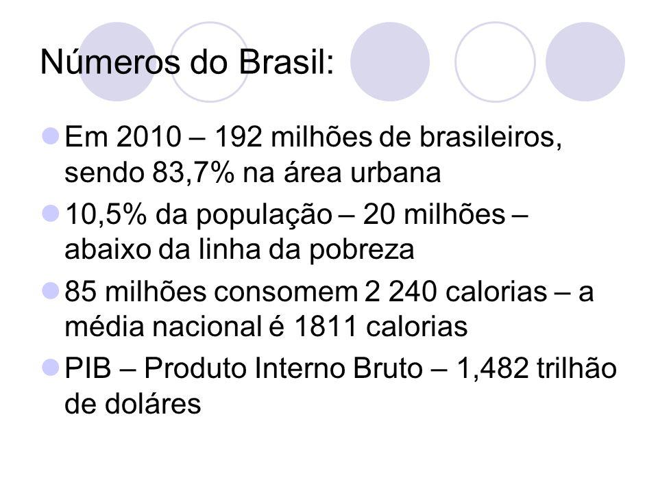 Números do Brasil: Em 2010 – 192 milhões de brasileiros, sendo 83,7% na área urbana 10,5% da população – 20 milhões – abaixo da linha da pobreza 85 milhões consomem 2 240 calorias – a média nacional é 1811 calorias PIB – Produto Interno Bruto – 1,482 trilhão de doláres
