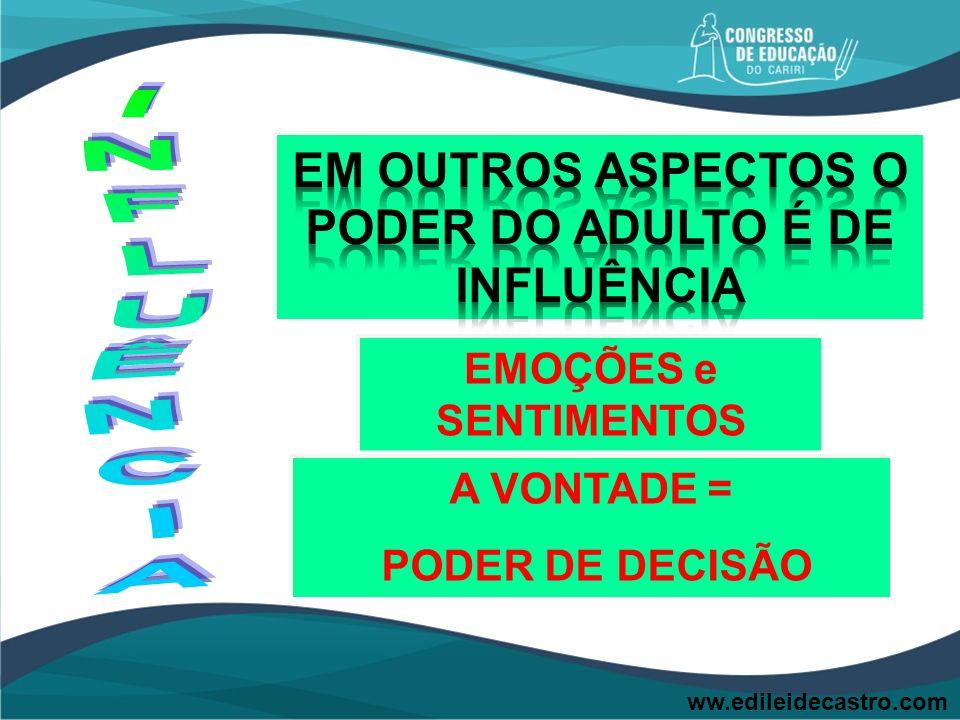 EMOÇÕES e SENTIMENTOS A VONTADE = PODER DE DECISÃO ww.edileidecastro.com