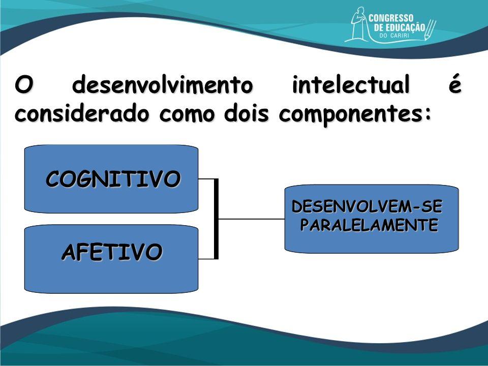 O desenvolvimento intelectual é considerado como dois componentes: COGNITIVO AFETIVO DESENVOLVEM-SEPARALELAMENTE