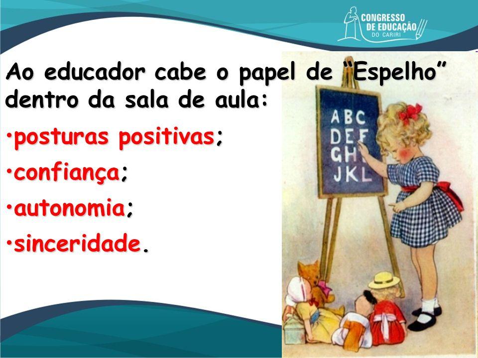 Ao educador cabe o papel de Espelho dentro da sala de aula: posturas positivas;posturas positivas; confiança;confiança; autonomia;autonomia; sincerida