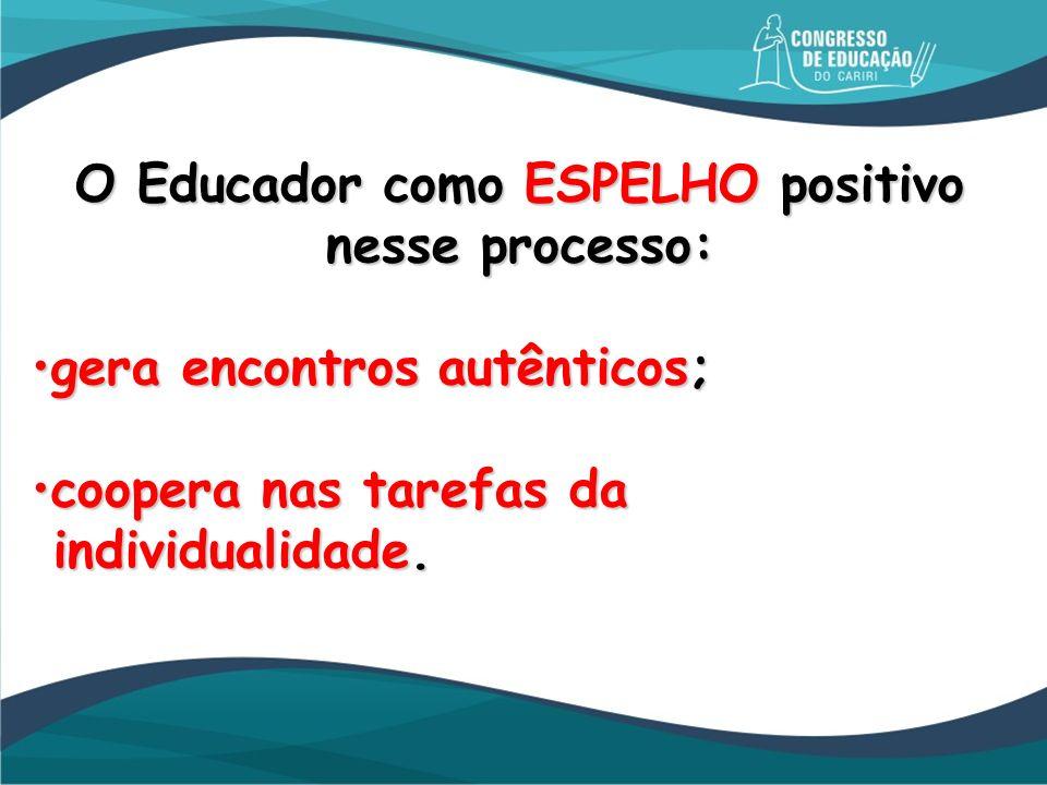O Educador como ESPELHO positivo nesse processo: gera encontros autênticos;gera encontros autênticos; coopera nas tarefas dacoopera nas tarefas da ind