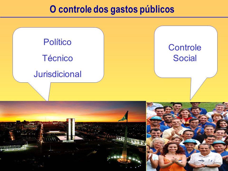 4 O controle dos gastos públicos Controle Social Político Técnico Jurisdicional