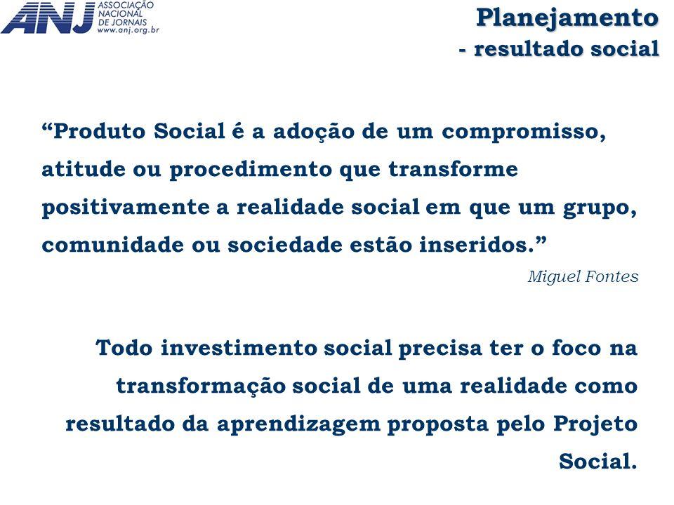 Produto Social é a adoção de um compromisso, atitude ou procedimento que transforme positivamente a realidade social em que um grupo, comunidade ou so