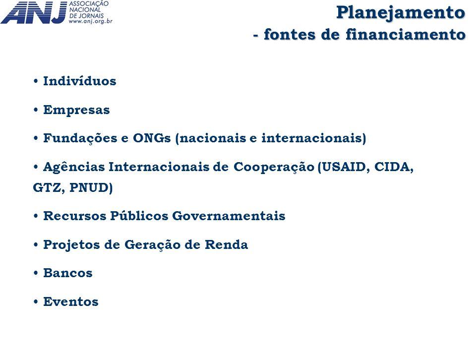 Indivíduos Empresas Fundações e ONGs (nacionais e internacionais) Agências Internacionais de Cooperação (USAID, CIDA, GTZ, PNUD) Recursos Públicos Gov