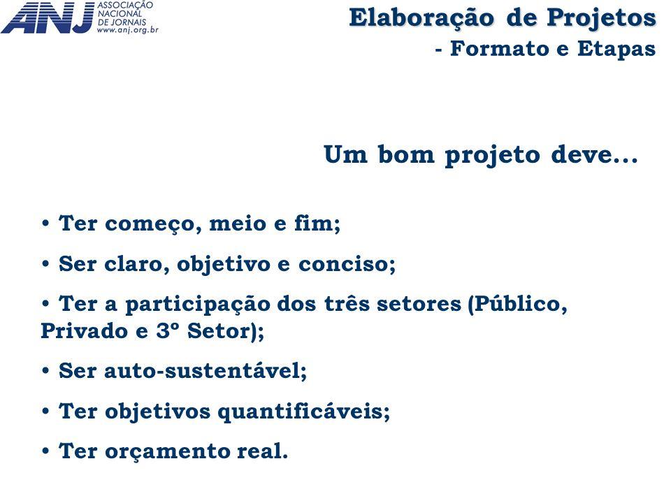 Um bom projeto deve... Ter começo, meio e fim; Ser claro, objetivo e conciso; Ter a participação dos três setores (Público, Privado e 3º Setor); Ser a