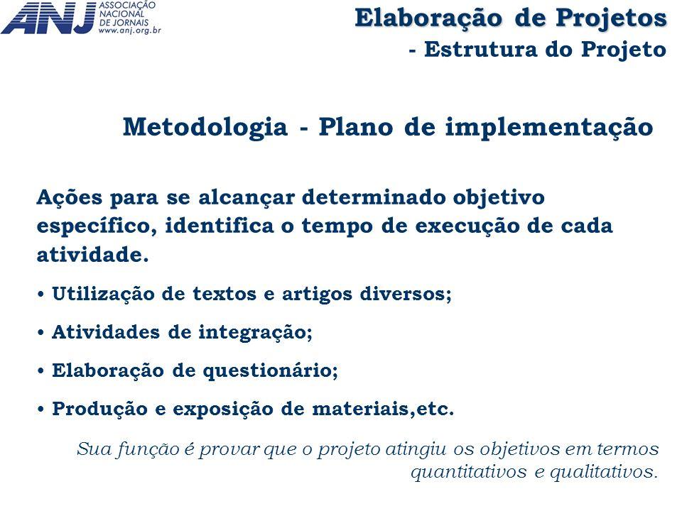Metodologia - Plano de implementação Ações para se alcançar determinado objetivo específico, identifica o tempo de execução de cada atividade. Utiliza