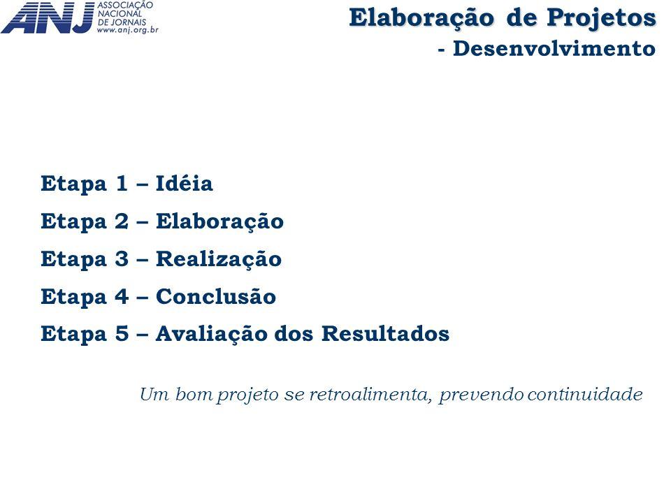 Etapa 1 – Idéia Etapa 2 – Elaboração Etapa 3 – Realização Etapa 4 – Conclusão Etapa 5 – Avaliação dos Resultados Um bom projeto se retroalimenta, prev
