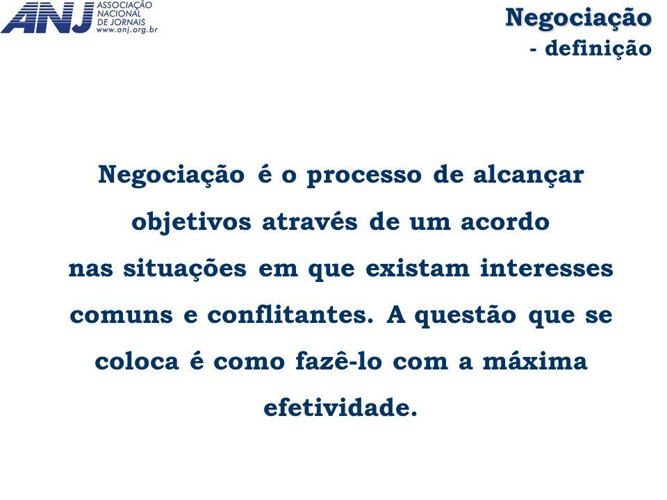 Negociação é o processo de alcançar objetivos através de um acordo nas situações em que existam interesses comuns e conflitantes. A questão que se col