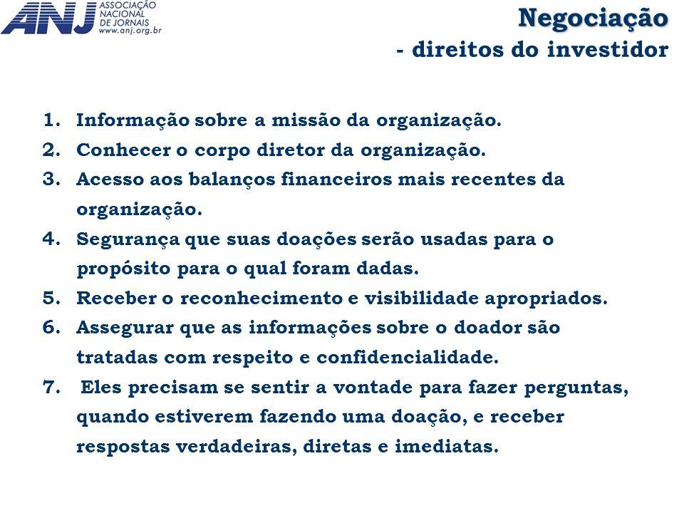 1.Informação sobre a missão da organização. 2.Conhecer o corpo diretor da organização. 3.Acesso aos balanços financeiros mais recentes da organização.