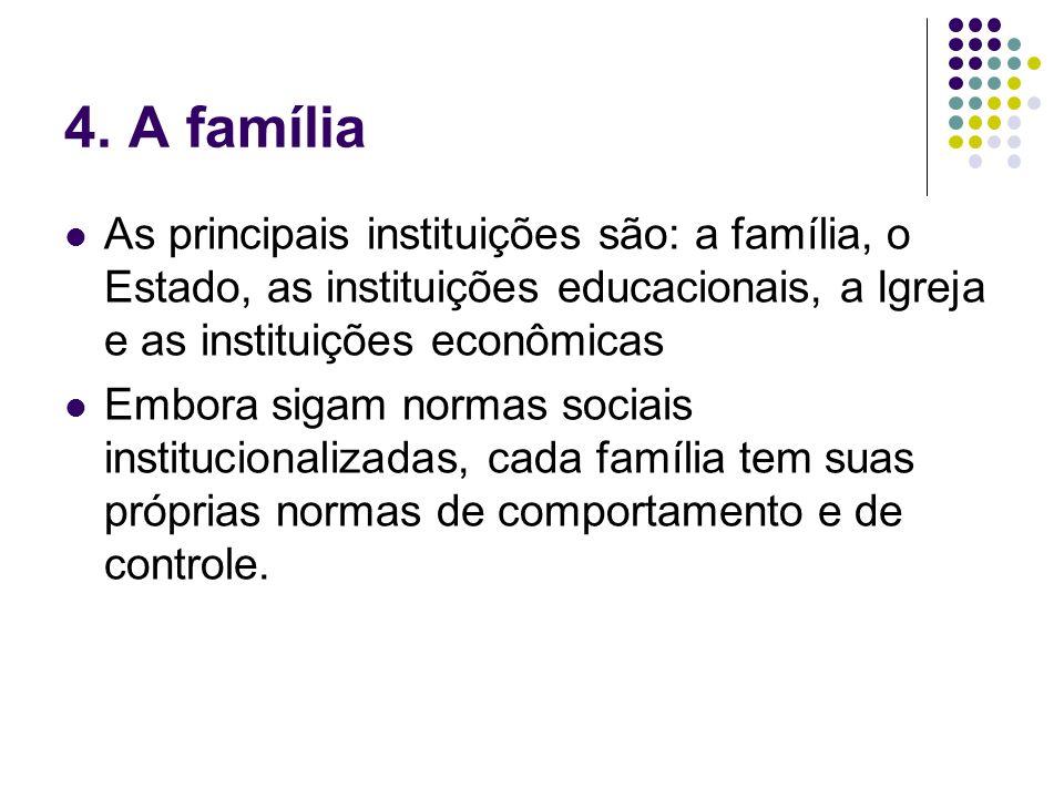 4. A família As principais instituições são: a família, o Estado, as instituições educacionais, a Igreja e as instituições econômicas Embora sigam nor