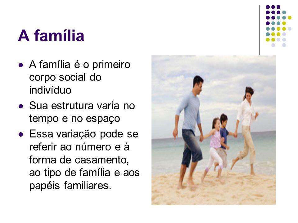 A família A família é o primeiro corpo social do indivíduo Sua estrutura varia no tempo e no espaço Essa variação pode se referir ao número e à forma