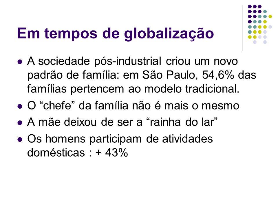 Em tempos de globalização A sociedade pós-industrial criou um novo padrão de família: em São Paulo, 54,6% das famílias pertencem ao modelo tradicional