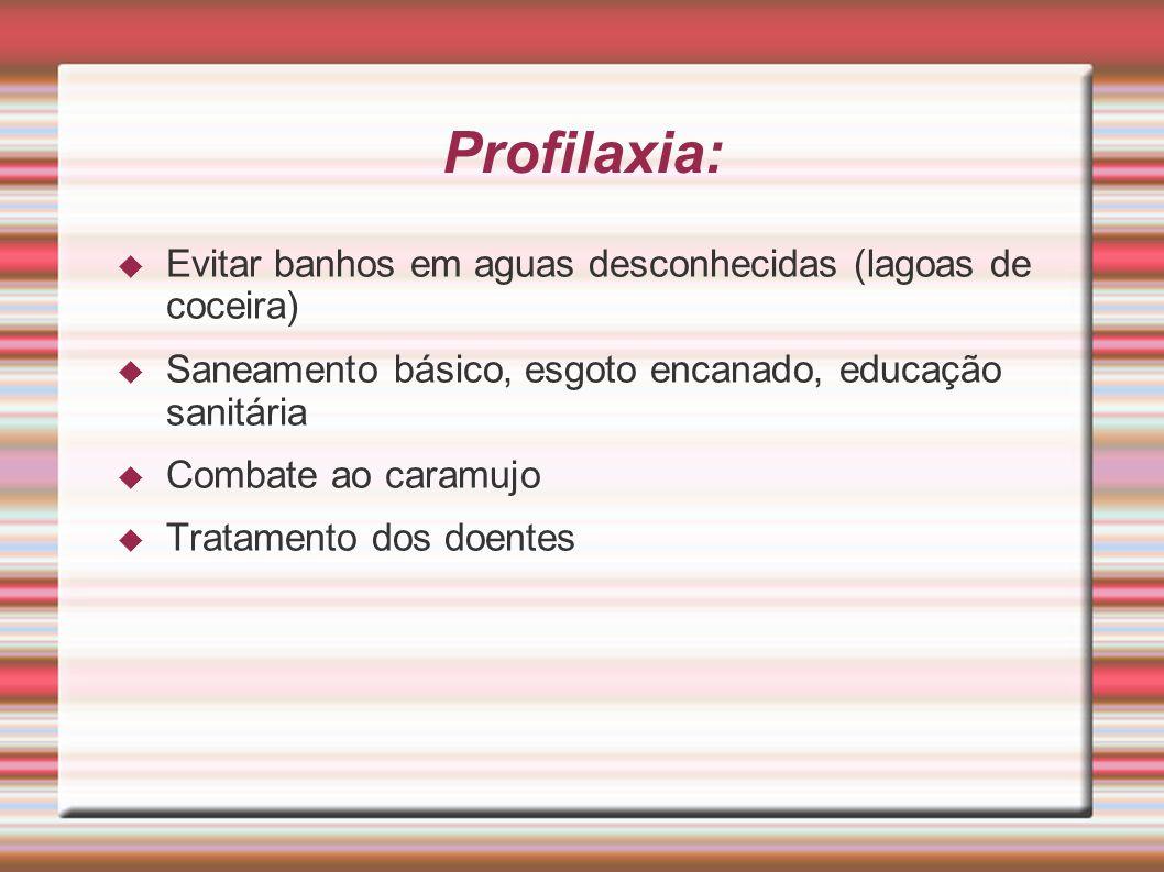 Teníase (Solitária) Ag.Etiológico – Taenia solium / Taenia saginata (Cl.