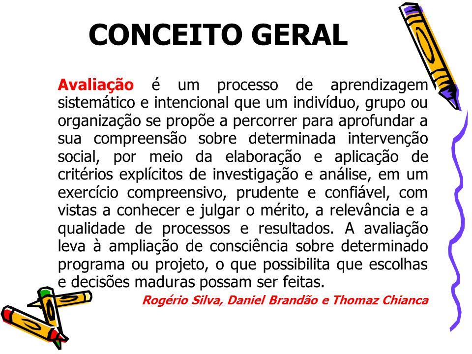 CONCEITO GERAL Avaliação é um processo de aprendizagem sistemático e intencional que um indivíduo, grupo ou organização se propõe a percorrer para apr
