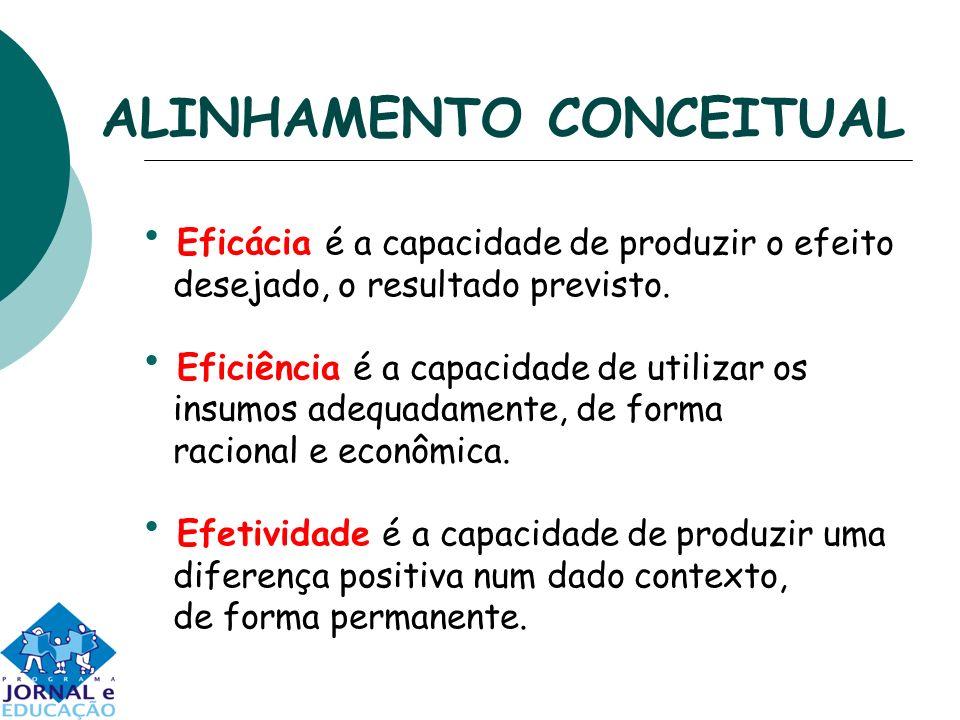 ALINHAMENTO CONCEITUAL Eficácia é a capacidade de produzir o efeito desejado, o resultado previsto.