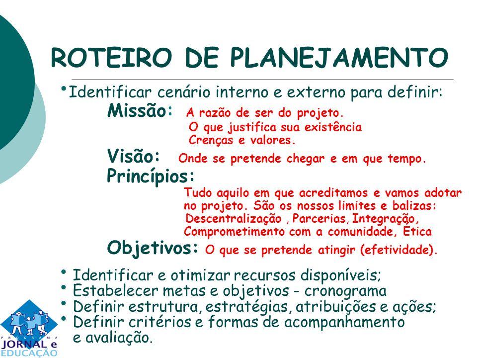 ROTEIRO DE PLANEJAMENTO Identificar cenário interno e externo para definir: Missão: A razão de ser do projeto.