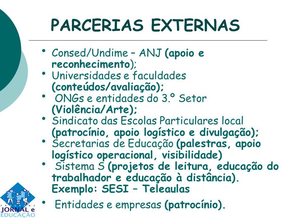 PARCERIAS EXTERNAS Consed/Undime – ANJ (apoio e reconhecimento); Universidades e faculdades (conteúdos/avaliação); ONGs e entidades do 3.º Setor (Violência/Arte); Sindicato das Escolas Particulares local (patrocínio, apoio logístico e divulgação); Secretarias de Educação (palestras, apoio logístico operacional, visibilidade) Sistema S (projetos de leitura, educação do trabalhador e educação à distância).