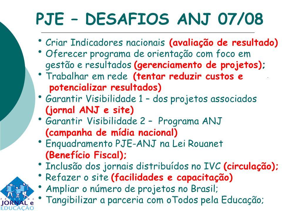 PJE – DESAFIOS ANJ 07/08 Criar Indicadores nacionais (avaliação de resultado) Oferecer programa de orientação com foco em gestão e resultados (gerenciamento de projetos); Trabalhar em rede (tentar reduzir custos e potencializar resultados) Garantir Visibilidade 1 – dos projetos associados (jornal ANJ e site) Garantir Visibilidade 2 – Programa ANJ (campanha de mídia nacional) Enquadramento PJE-ANJ na Lei Rouanet (Benefício Fiscal); Inclusão dos jornais distribuídos no IVC (circulação); Refazer o site (facilidades e capacitação) Ampliar o número de projetos no Brasil; Tangibilizar a parceria com oTodos pela Educação;