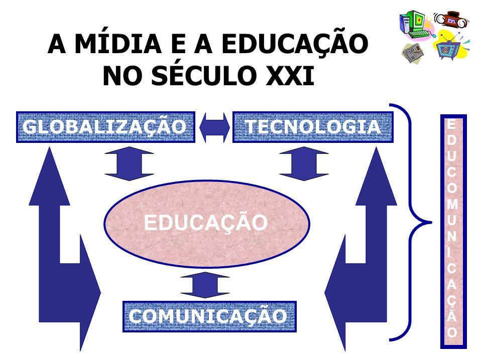 A MÍDIA E A EDUCAÇÃO NO SÉCULO XXI GLOBALIZAÇÃO EDUCAÇÃO TECNOLOGIA COMUNICAÇÃO EDUCOMUNICAÇÃOEDUCOMUNICAÇÃO