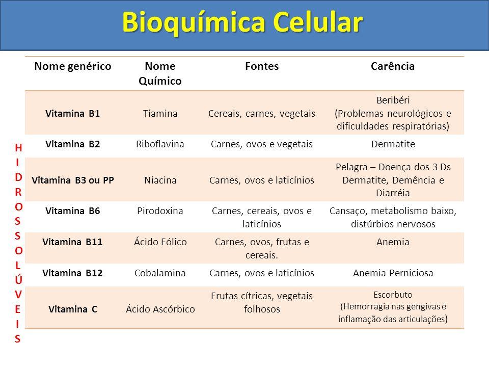 Bioquímica Celular Nome genéricoNome Químico FontesCarência Vitamina B1TiaminaCereais, carnes, vegetais Beribéri (Problemas neurológicos e dificuldade