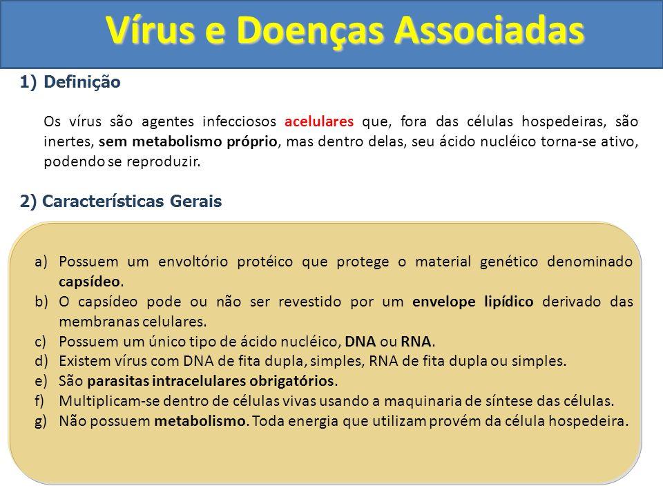 Vírus e Doenças Associadas 1)Definição Os vírus são agentes infecciosos acelulares que, fora das células hospedeiras, são inertes, sem metabolismo próprio, mas dentro delas, seu ácido nucléico torna-se ativo, podendo se reproduzir.
