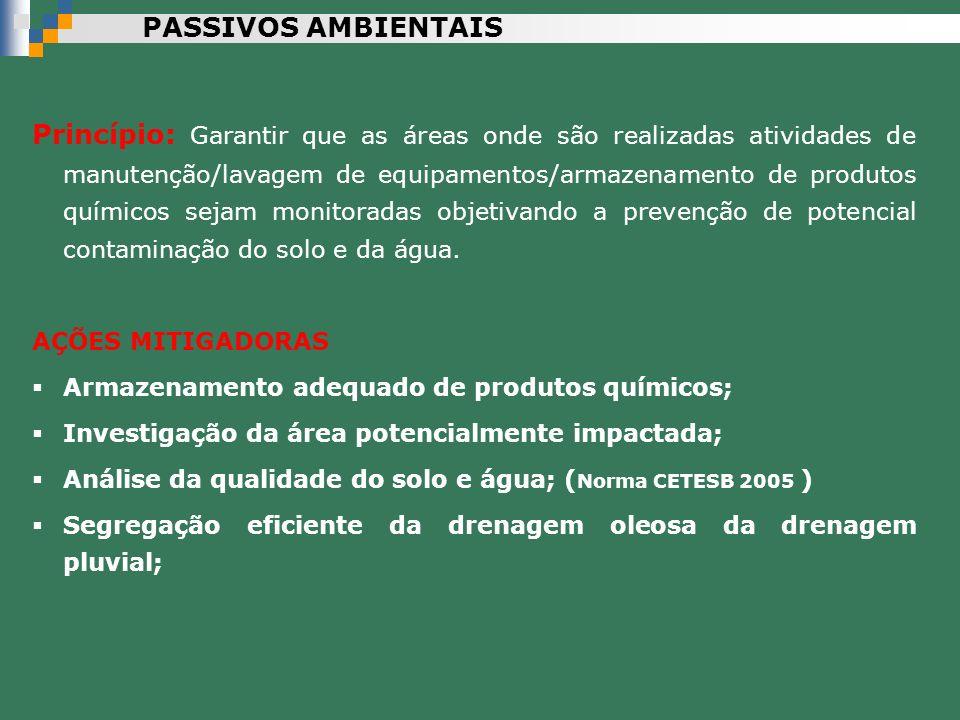 PASSIVOS AMBIENTAIS Princípio: Garantir que as áreas onde são realizadas atividades de manutenção/lavagem de equipamentos/armazenamento de produtos qu