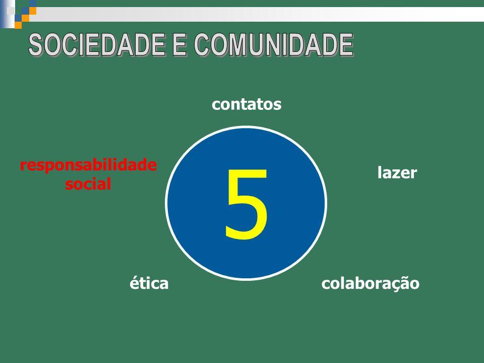5 contatos lazer colaboraçãoética responsabilidade social