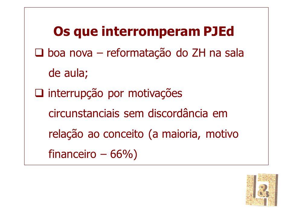 Os que interromperam PJEd boa nova – reformatação do ZH na sala de aula; interrupção por motivações circunstanciais sem discordância em relação ao conceito (a maioria, motivo financeiro – 66%)