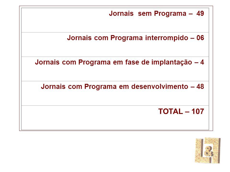 Jornais sem Programa – 49 Jornais com Programa interrompido – 06 Jornais com Programa em fase de implantação – 4 Jornais com Programa em desenvolvimento – 48 TOTAL – 107
