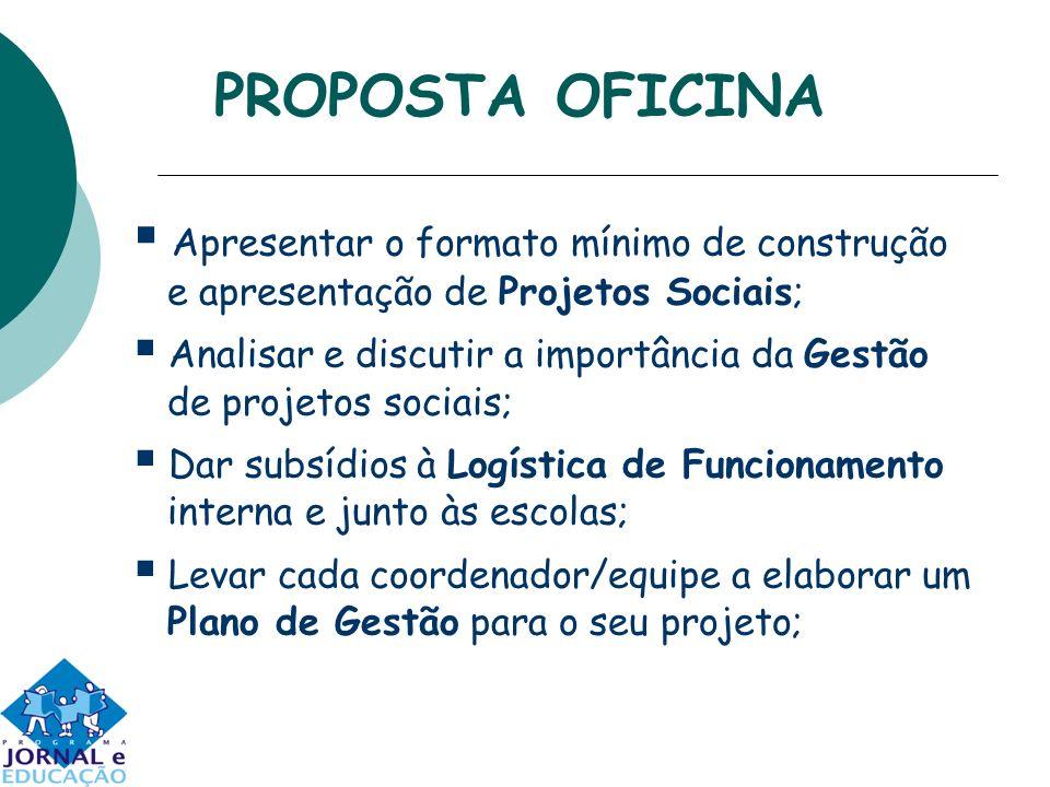 PROPOSTA OFICINA Apresentar o formato mínimo de construção e apresentação de Projetos Sociais; Analisar e discutir a importância da Gestão de projetos