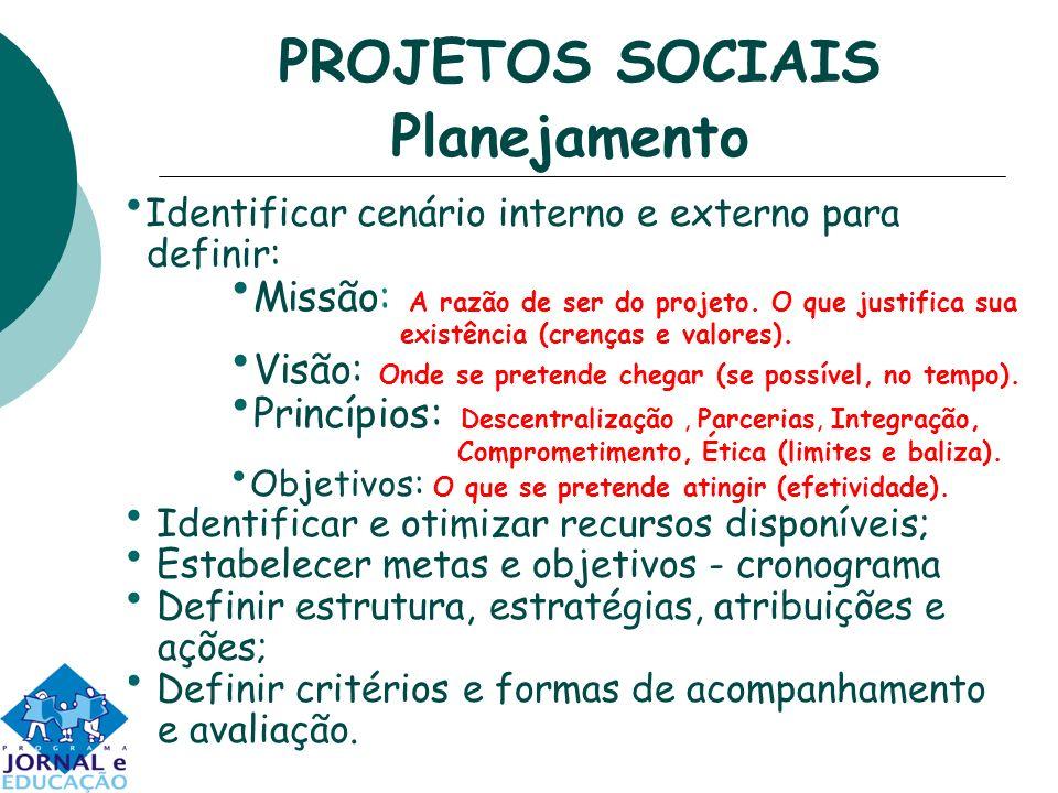 Identificar cenário interno e externo para definir: Missão: A razão de ser do projeto. O que justifica sua existência (crenças e valores). Visão: Onde