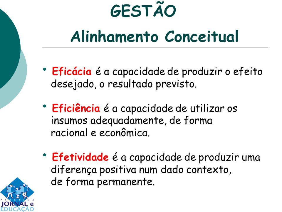 GESTÃO Eficácia é a capacidade de produzir o efeito desejado, o resultado previsto. Eficiência é a capacidade de utilizar os insumos adequadamente, de